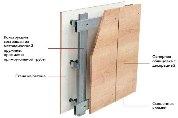 Защитные стены HARO: Pro Фанера