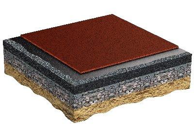 Regupol Compact - Этап установки 3: Первый слой из резиновых гранул и полиуретановых связующих (PUR)