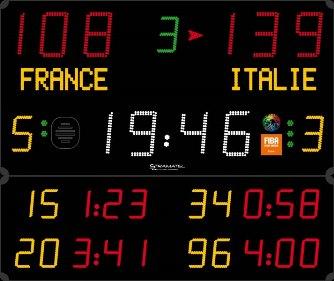 Универсальное табло: 452 MB 3103 FIBA