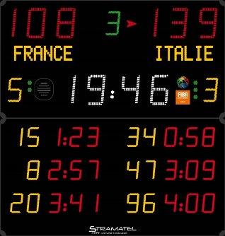 Универсальное табло: 452 MB 3104 FIBA