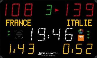 Универсальное табло: 452 MB 7100 FIBA