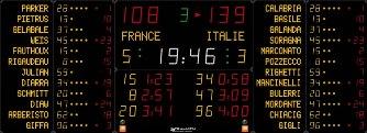 Универсальное табло: 452 MF 3123-123 FIBA