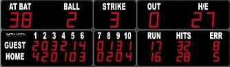 Наружные спортивные табло для Бейсбола: FBF