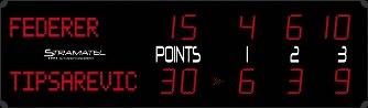 Спортивное табло для тенниса: RTX ALPHA